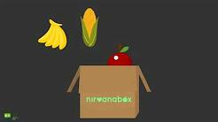 Nirvanabox